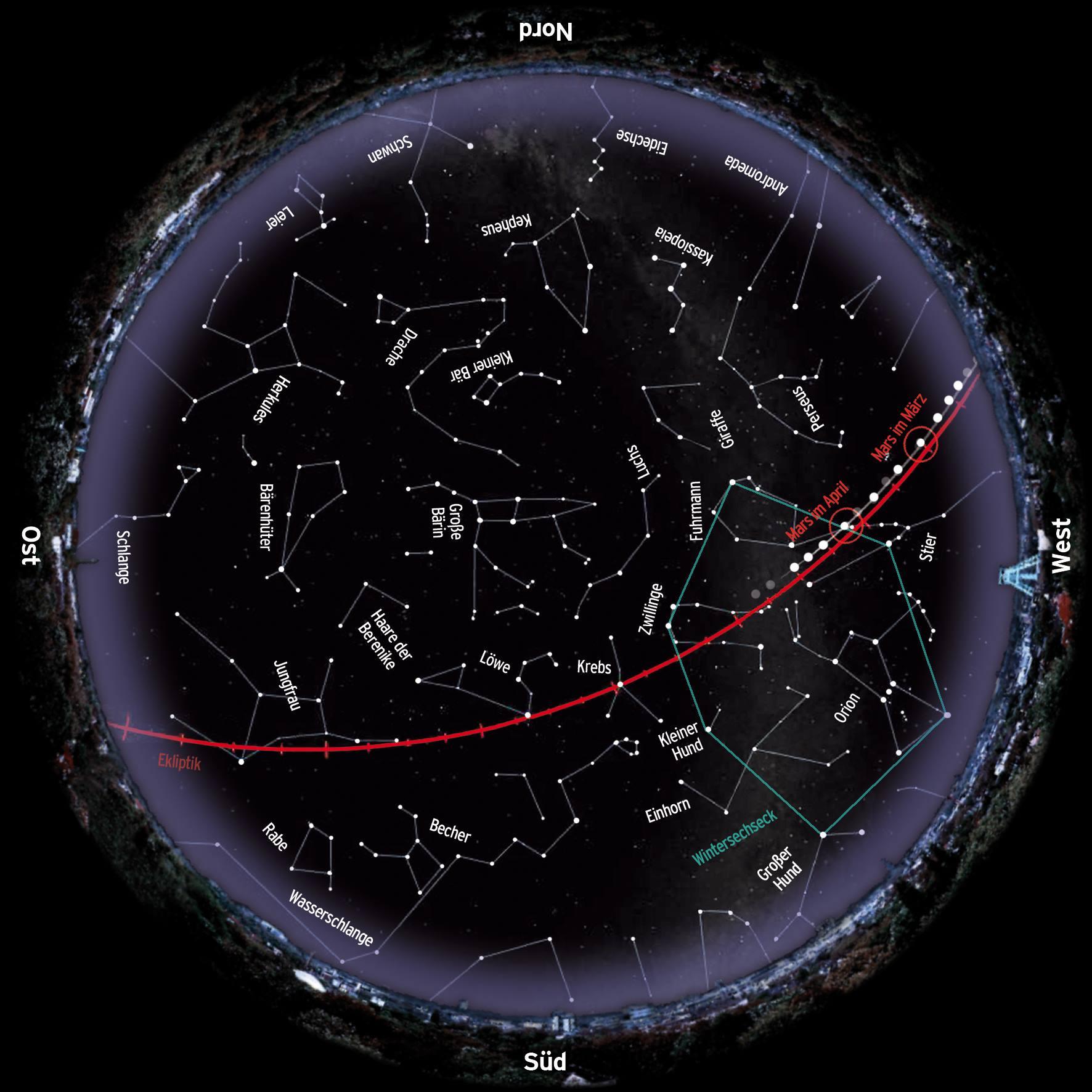 Der Aktuelle Sternenhimmel Planetarium Bochum Wir Zeigen Das Größte